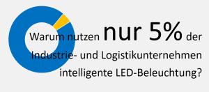 Warum nutzen nur fuenf Prozent intelligente LED-Beleuchtung